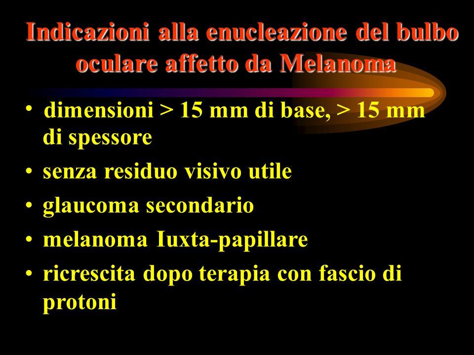 Indicazioni alla enucleazione del bulbo oculare affetto da Melanoma