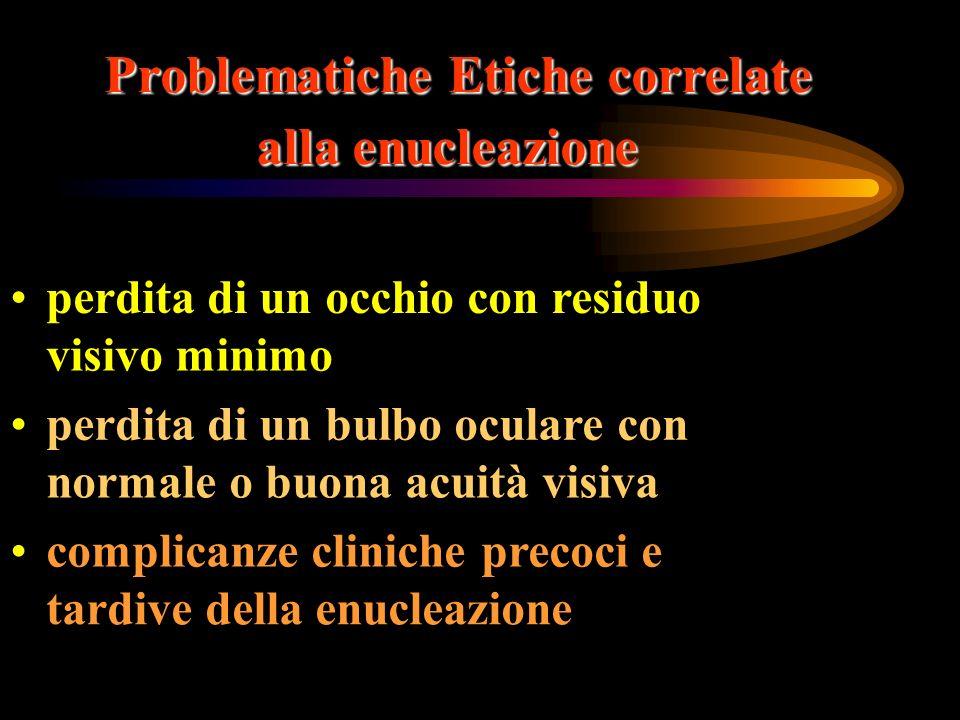 Problematiche Etiche correlate alla enucleazione