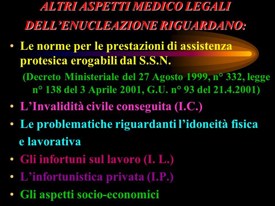 ALTRI ASPETTI MEDICO LEGALI DELL'ENUCLEAZIONE RIGUARDANO: