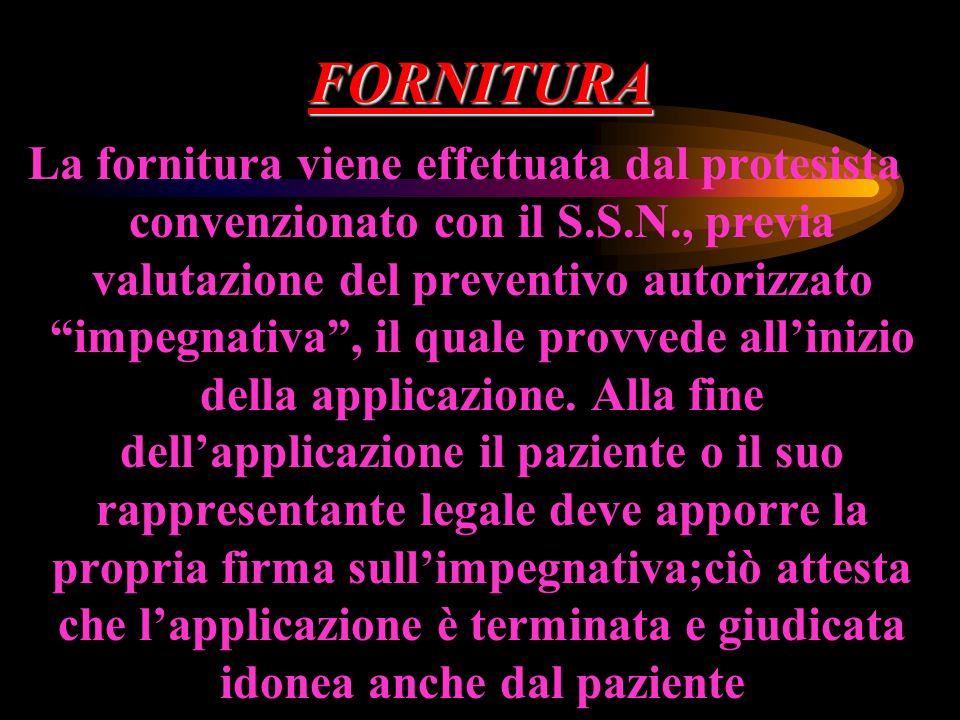 FORNITURA