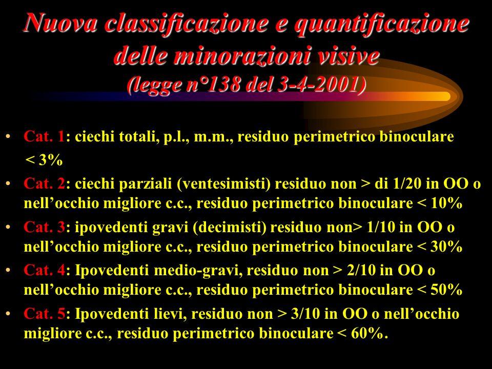 Nuova classificazione e quantificazione delle minorazioni visive (legge n°138 del 3-4-2001)