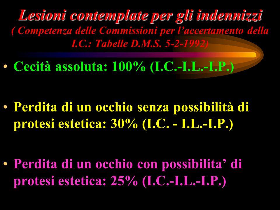 Lesioni contemplate per gli indennizzi ( Competenza delle Commissioni per l'accertamento della I.C.: Tabelle D.M.S. 5-2-1992)