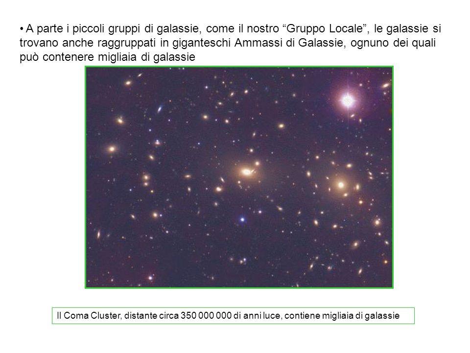 A parte i piccoli gruppi di galassie, come il nostro Gruppo Locale , le galassie si trovano anche raggruppati in giganteschi Ammassi di Galassie, ognuno dei quali può contenere migliaia di galassie