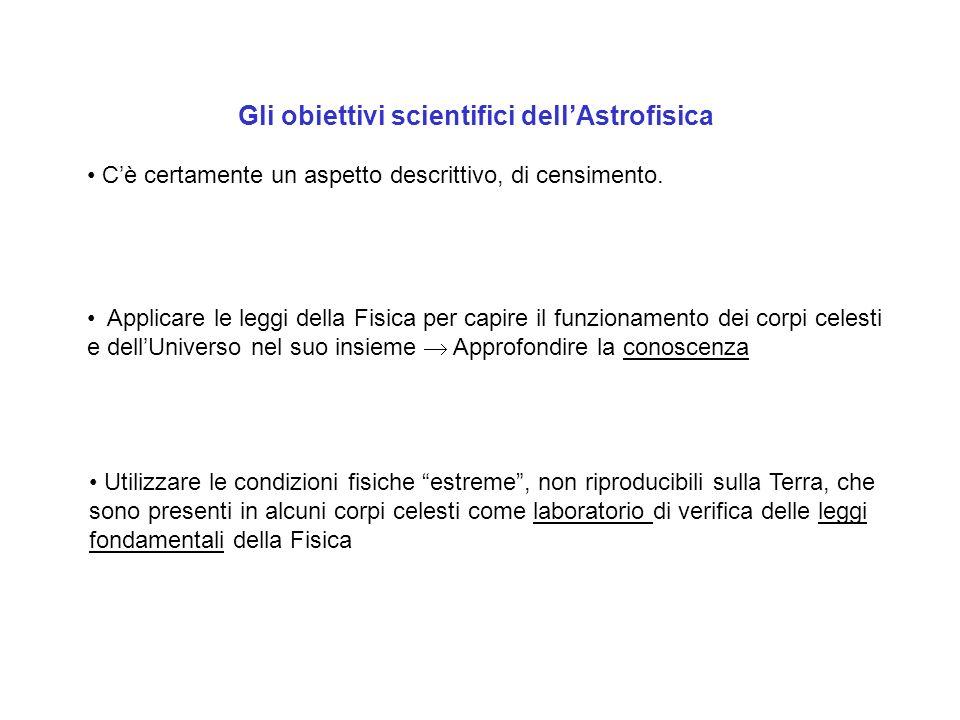 Gli obiettivi scientifici dell'Astrofisica