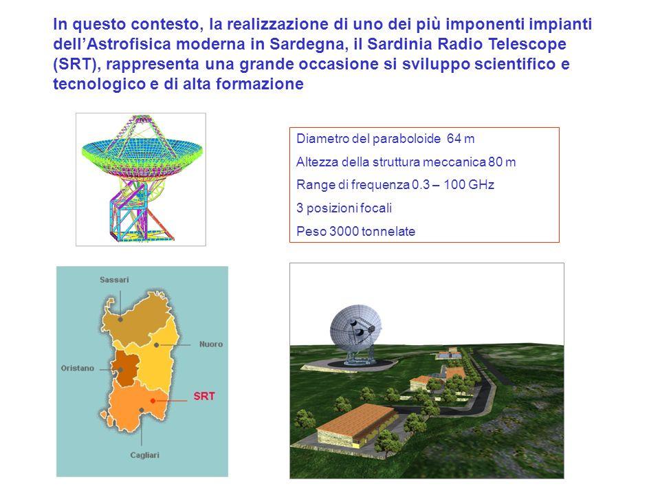 In questo contesto, la realizzazione di uno dei più imponenti impianti dell'Astrofisica moderna in Sardegna, il Sardinia Radio Telescope (SRT), rappresenta una grande occasione si sviluppo scientifico e tecnologico e di alta formazione