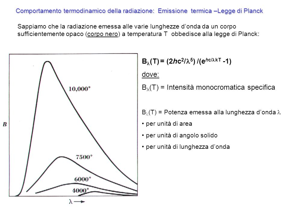B(T) = (2hc2/5) /(ehc/kT -1) dove: