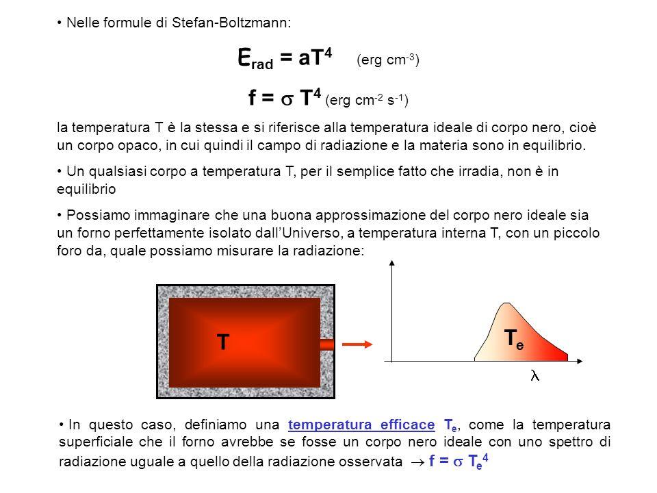 Erad = aT4 (erg cm-3) f =  T4 (erg cm-2 s-1) Te T 
