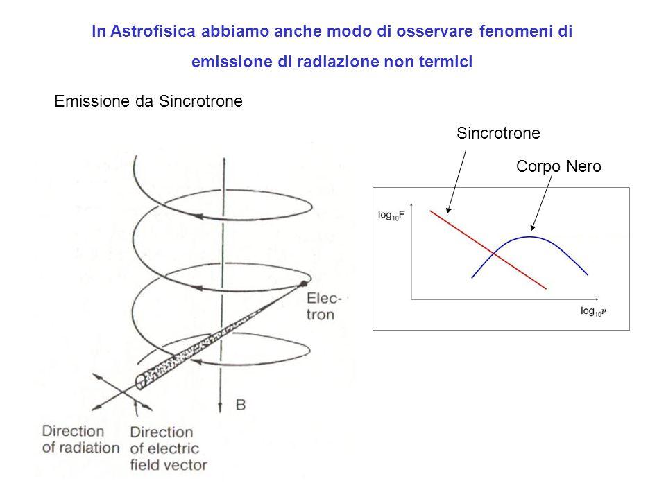 In Astrofisica abbiamo anche modo di osservare fenomeni di
