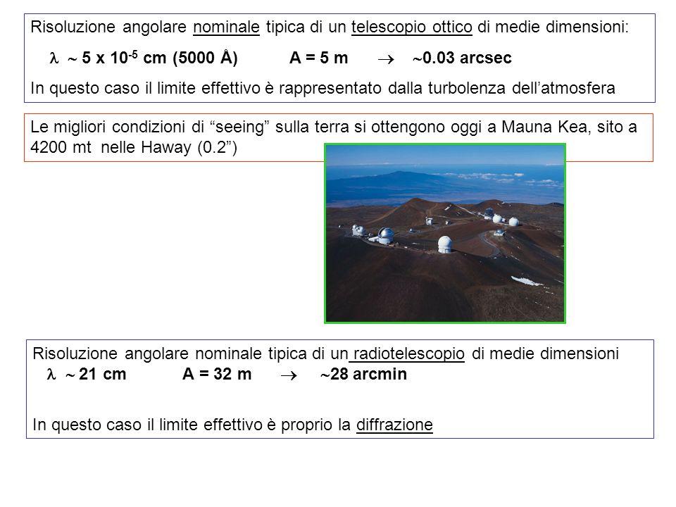 Risoluzione angolare nominale tipica di un telescopio ottico di medie dimensioni: