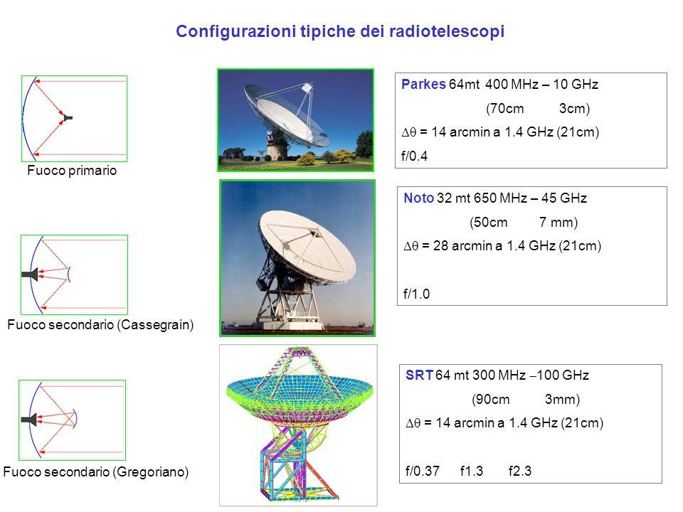 Configurazioni tipiche dei radiotelescopi