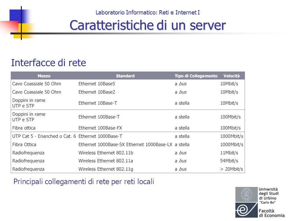 Interfacce di rete Principali collegamenti di rete per reti locali