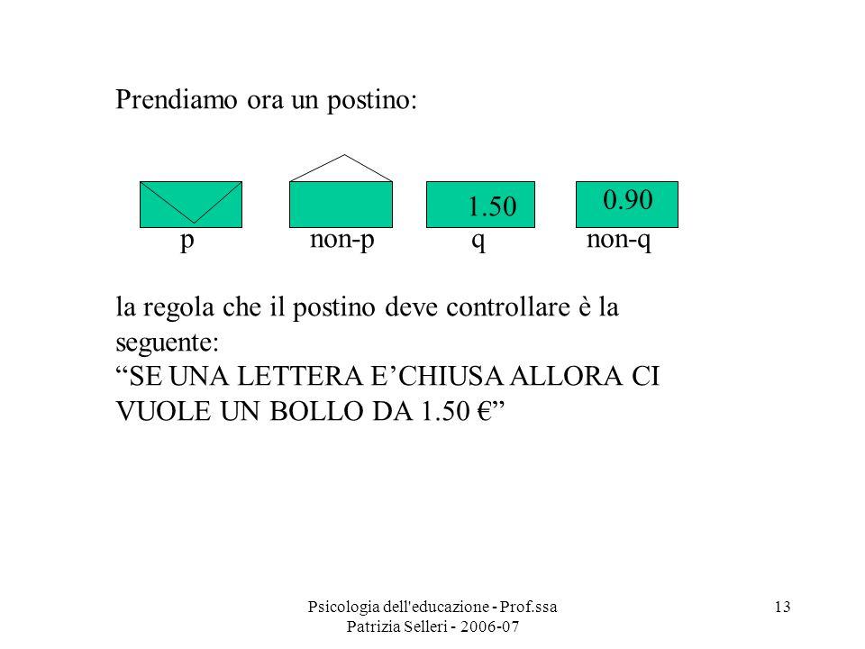 Psicologia dell educazione - Prof.ssa Patrizia Selleri - 2006-07