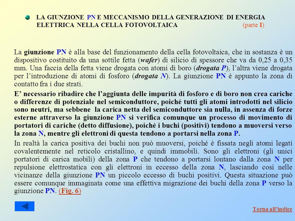 LA GIUNZIONE PN E MECCANISMO DELLA GENERAZIONE DI ENERGIA ELETTRICA NELLA CELLA FOTOVOLTAICA (parte I)