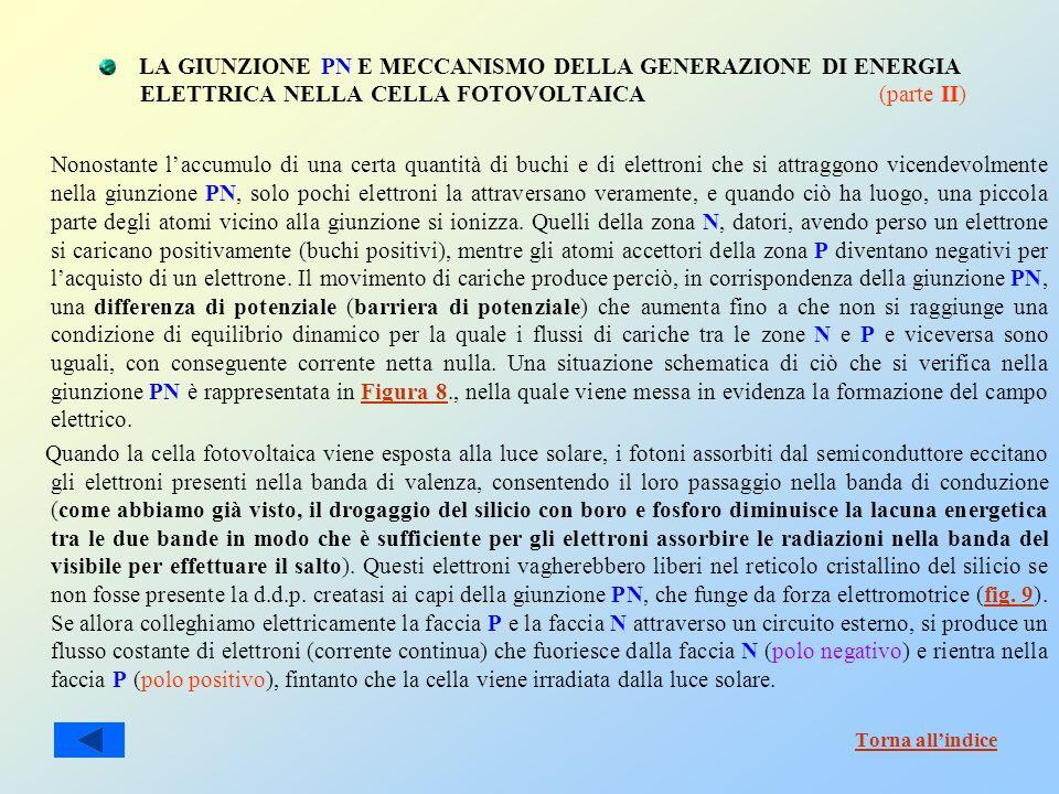 LA GIUNZIONE PN E MECCANISMO DELLA GENERAZIONE DI ENERGIA ELETTRICA NELLA CELLA FOTOVOLTAICA (parte II)
