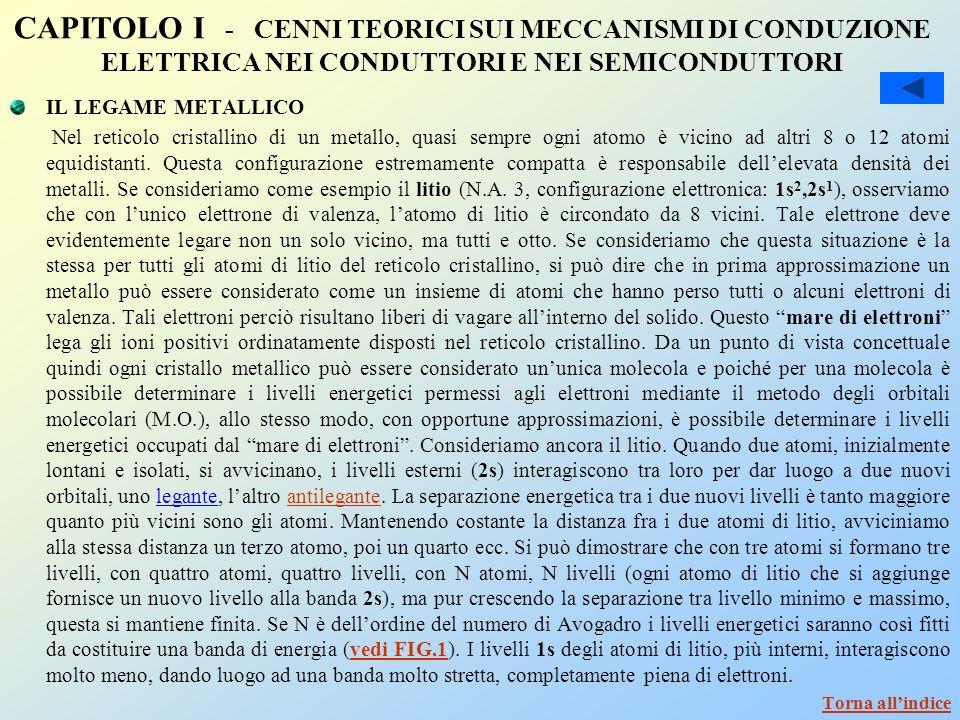 CAPITOLO I - CENNI TEORICI SUI MECCANISMI DI CONDUZIONE ELETTRICA NEI CONDUTTORI E NEI SEMICONDUTTORI