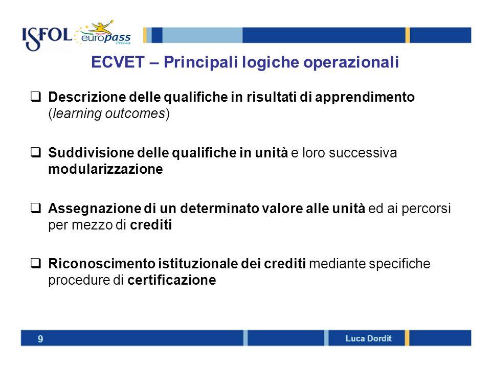 ECVET – Principali logiche operazionali