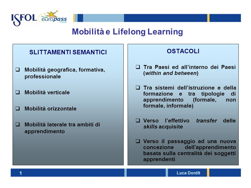 Mobilità e Lifelong Learning SLITTAMENTI SEMANTICI