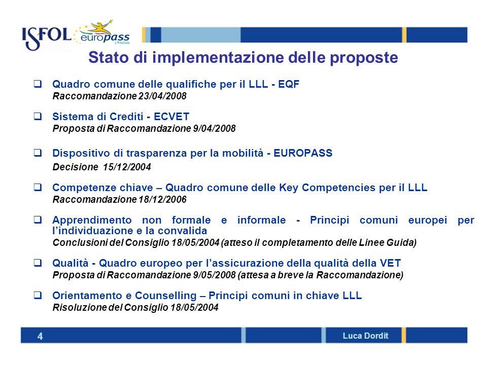 Stato di implementazione delle proposte