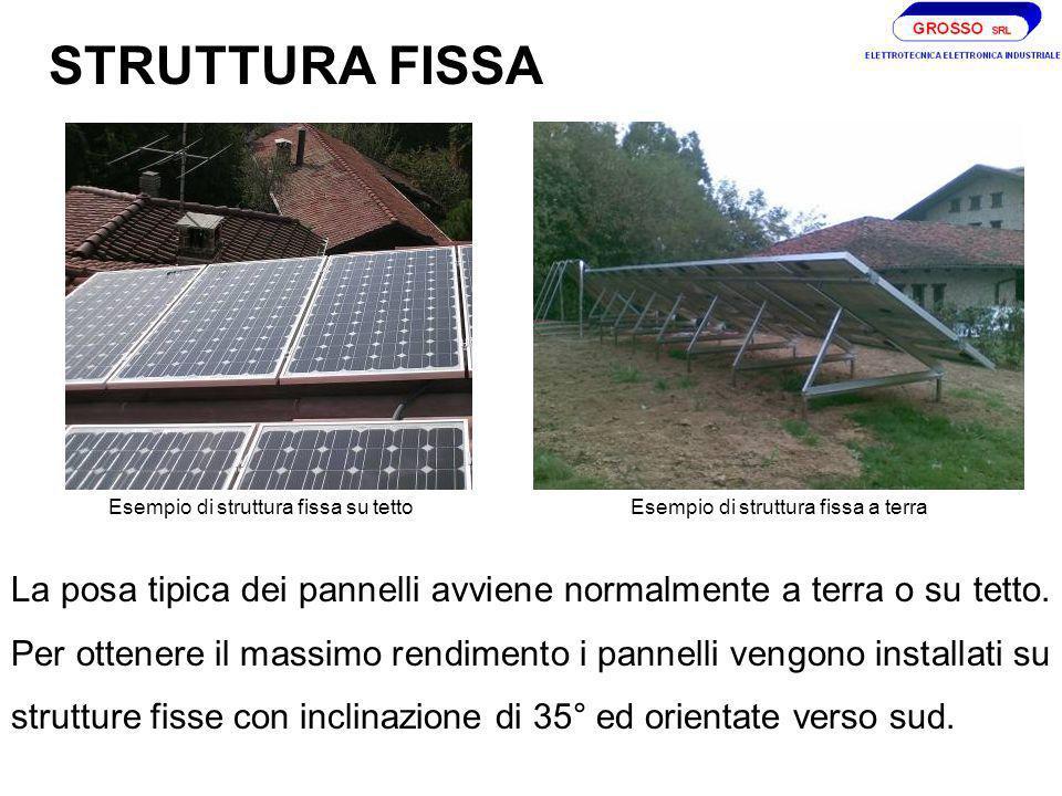 STRUTTURA FISSA Esempio di struttura fissa su tetto. Esempio di struttura fissa a terra.