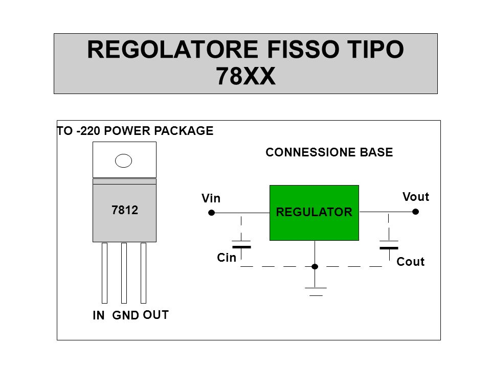 REGOLATORE FISSO TIPO 78XX