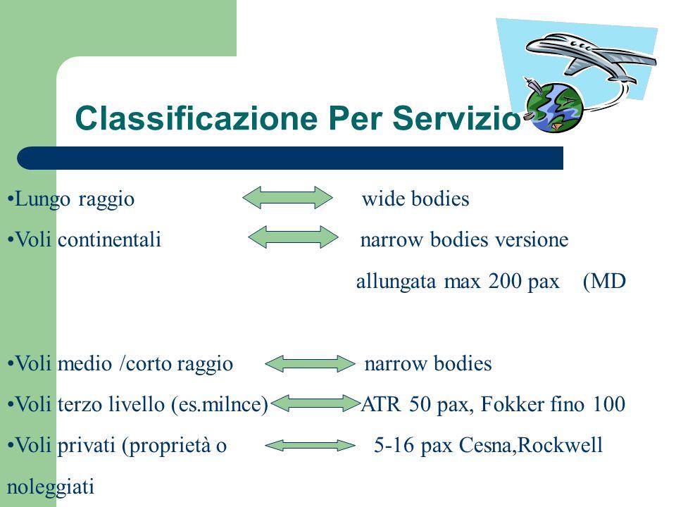 Classificazione Per Servizio