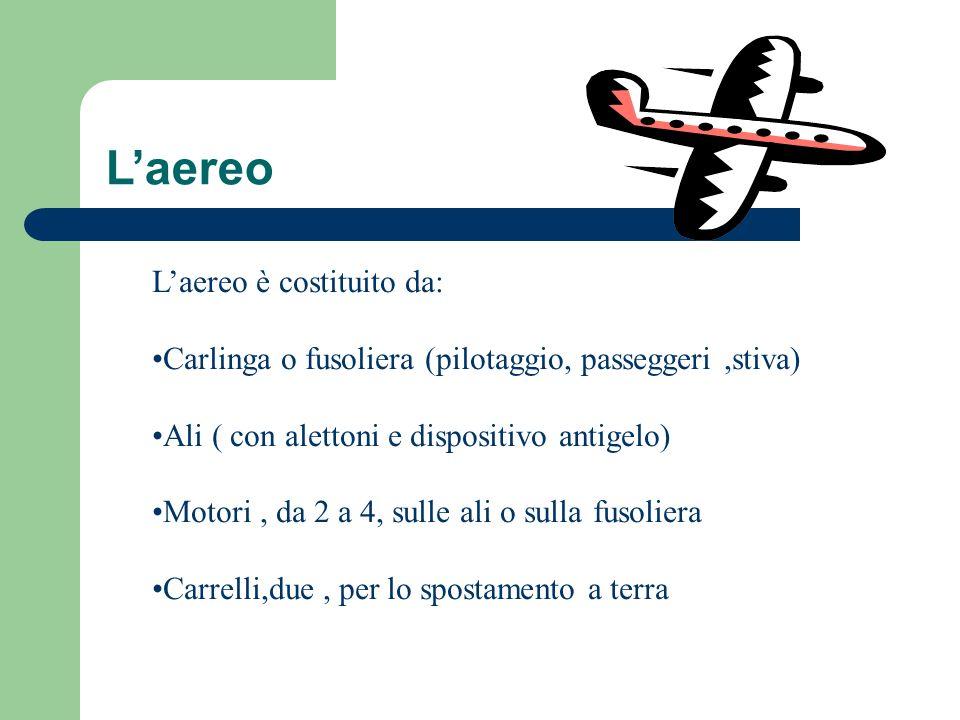 L'aereo L'aereo è costituito da: