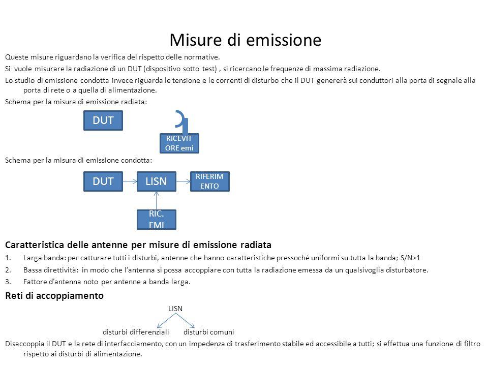 Misure di emissione DUT DUT LISN