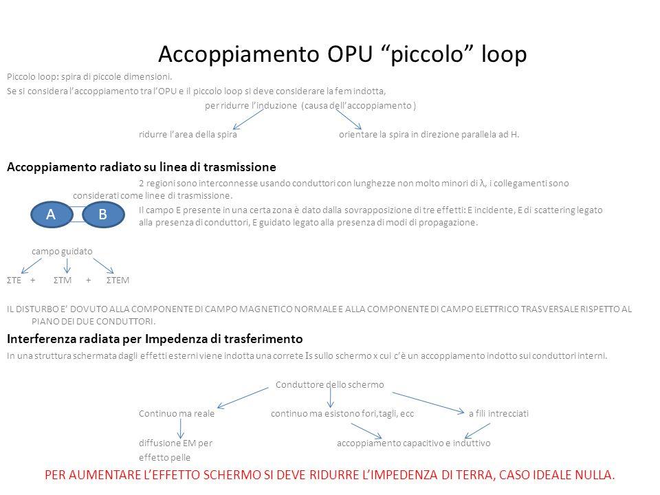 Accoppiamento OPU piccolo loop