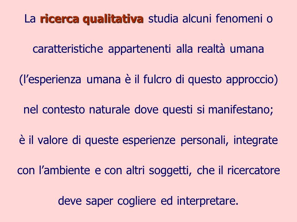 La ricerca qualitativa studia alcuni fenomeni o