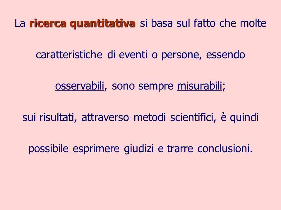 La ricerca quantitativa si basa sul fatto che molte