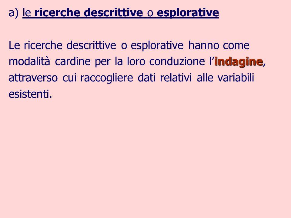 a) le ricerche descrittive o esplorative