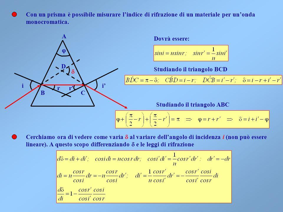 Con un prisma è possibile misurare l'indice di rifrazione di un materiale per un'onda