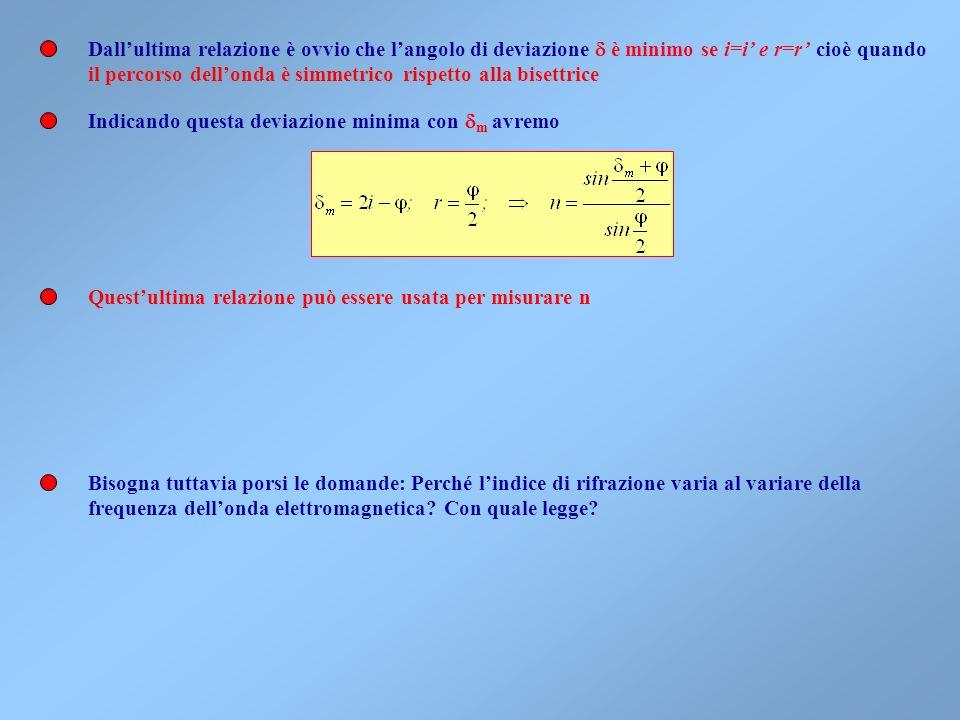 Dall'ultima relazione è ovvio che l'angolo di deviazione d è minimo se i=i' e r=r' cioè quando
