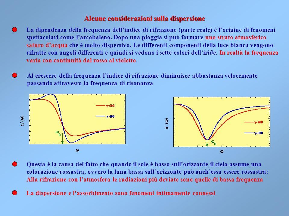 Alcune considerazioni sulla dispersione