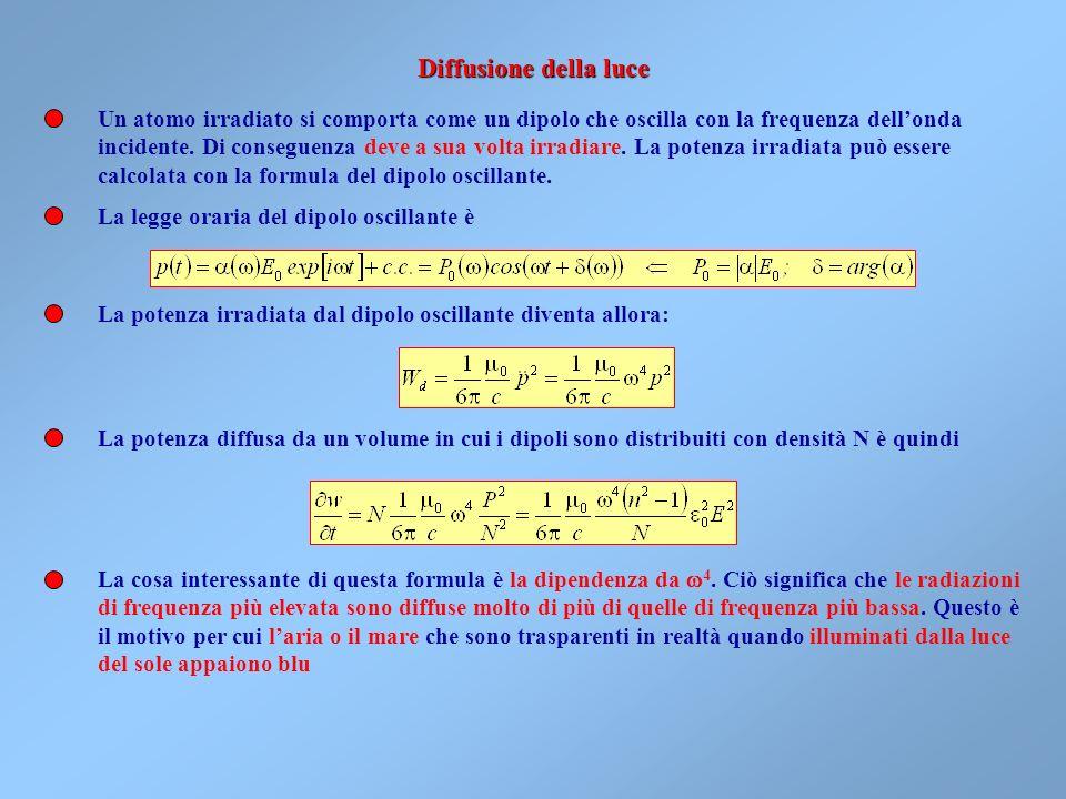 Diffusione della luce Un atomo irradiato si comporta come un dipolo che oscilla con la frequenza dell'onda.