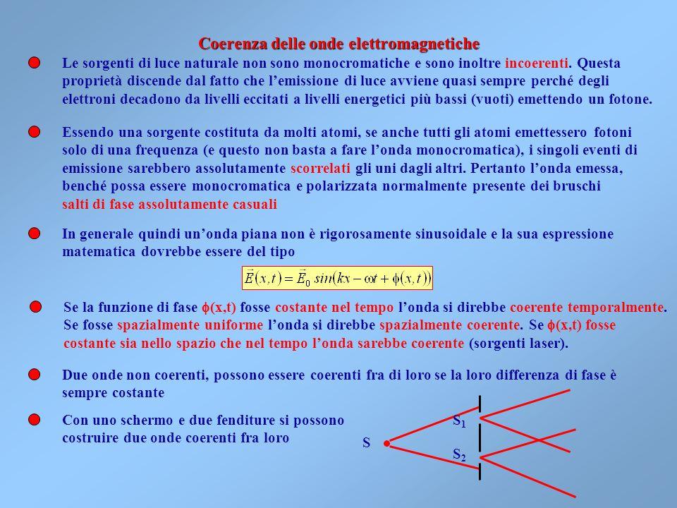 Coerenza delle onde elettromagnetiche