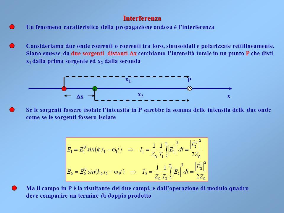 Interferenza Un fenomeno caratteristico della propagazione ondosa è l'interferenza.