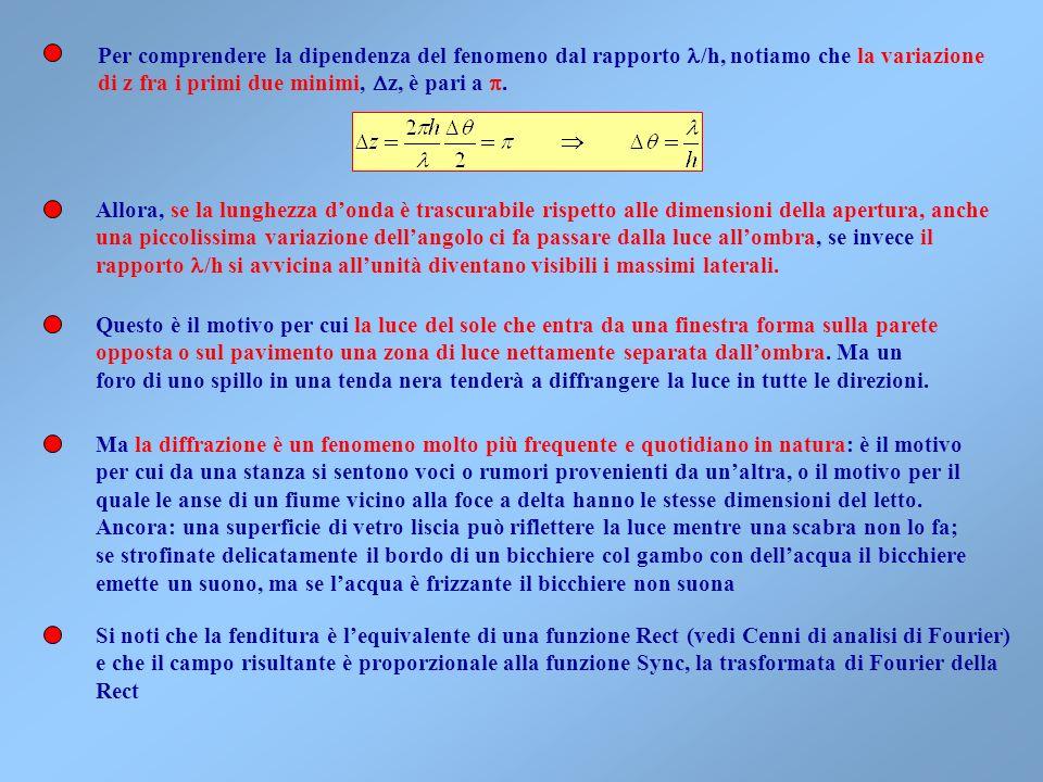 Per comprendere la dipendenza del fenomeno dal rapporto l/h, notiamo che la variazione