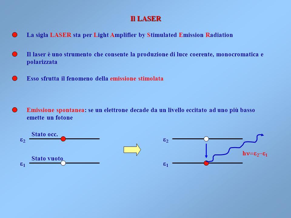 Il LASER La sigla LASER sta per Light Amplifier by Stimulated Emission Radiation.