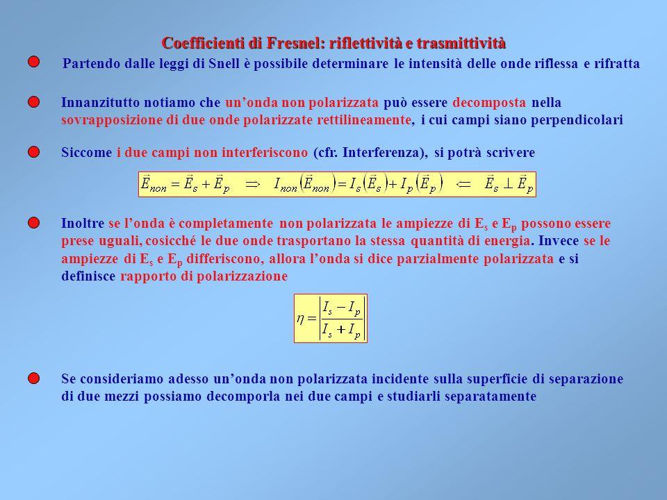 Coefficienti di Fresnel: riflettività e trasmittività
