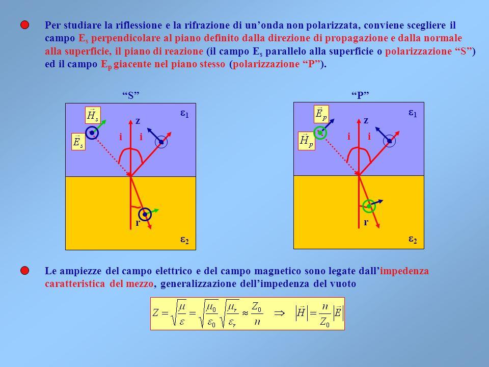 Per studiare la riflessione e la rifrazione di un'onda non polarizzata, conviene scegliere il