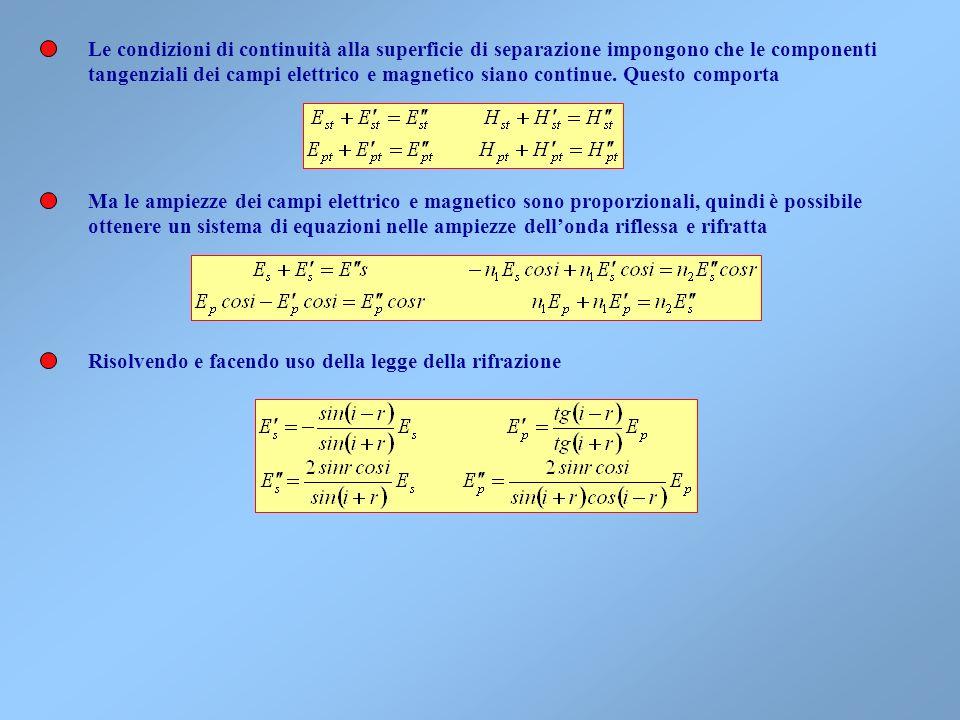 Le condizioni di continuità alla superficie di separazione impongono che le componenti