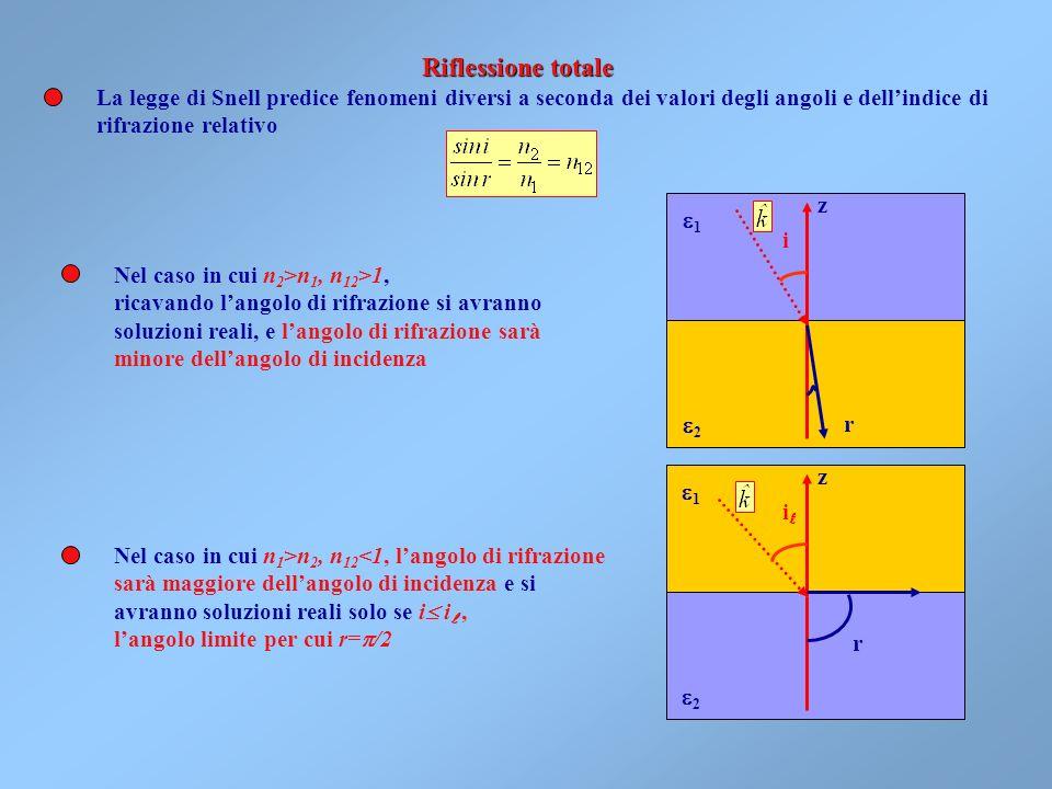 Riflessione totale La legge di Snell predice fenomeni diversi a seconda dei valori degli angoli e dell'indice di.