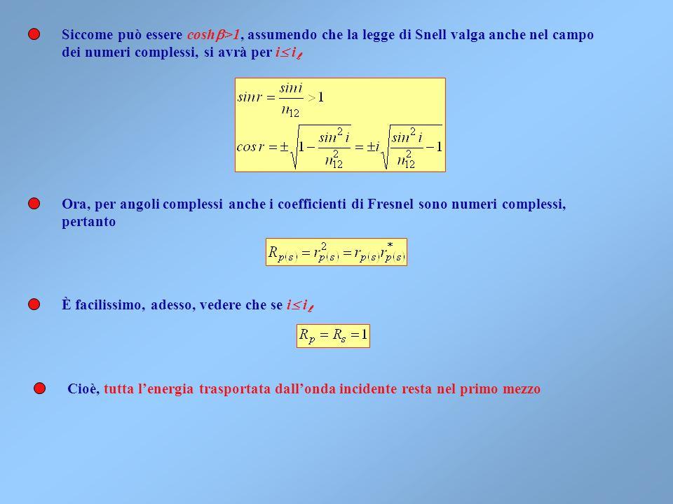 Siccome può essere coshb>1, assumendo che la legge di Snell valga anche nel campo