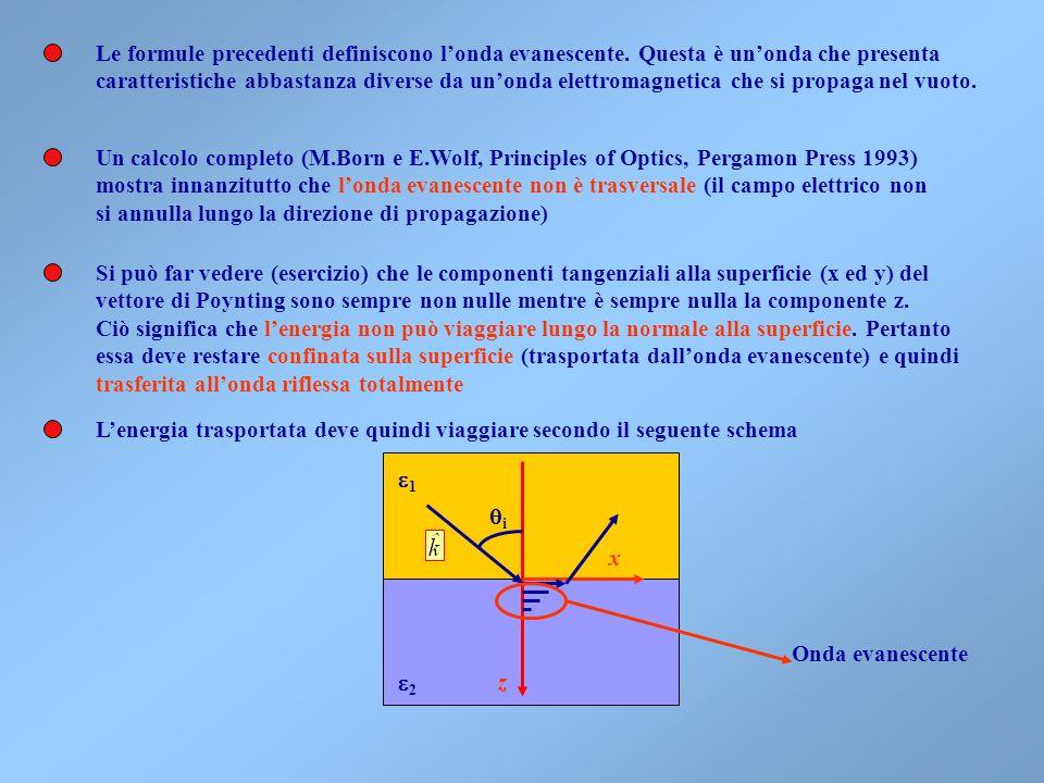 Le formule precedenti definiscono l'onda evanescente