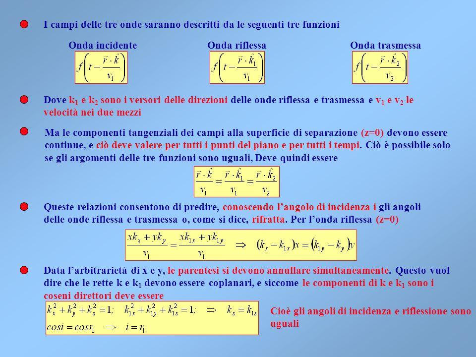 I campi delle tre onde saranno descritti da le seguenti tre funzioni