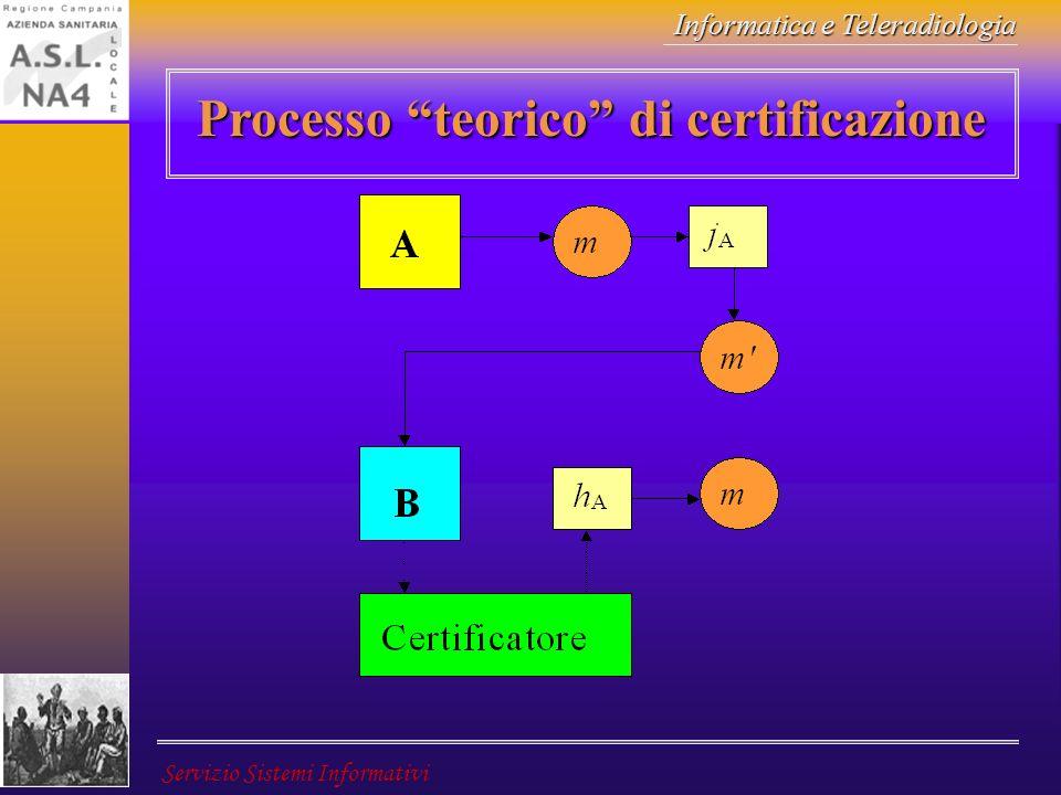 Processo teorico di certificazione