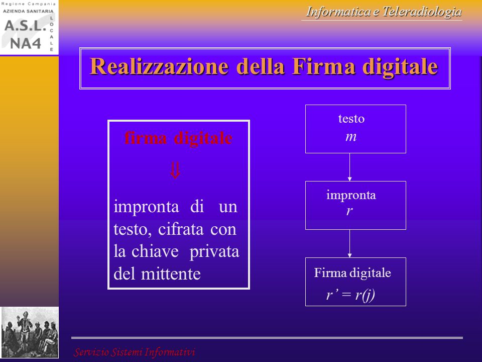 Realizzazione della Firma digitale