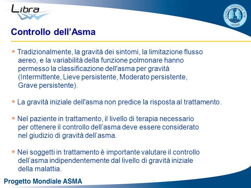 Controllo dell'Asma