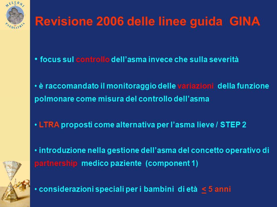 Revisione 2006 delle linee guida GINA